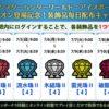 MHWI 装飾品 攻撃2が貰えるキャンペーン